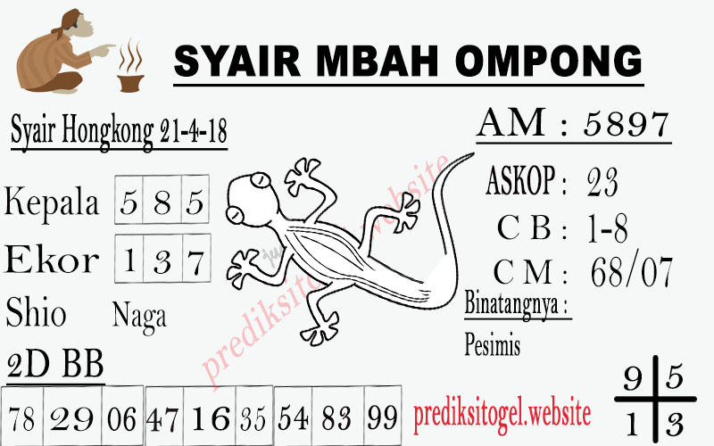 Mbah ompong sdy 21 april 2021